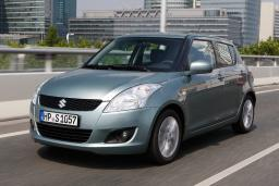 Suzuki Swift SX4 1.6 автомат : Черногория