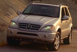 Mercedes ML 230 2.3 механика : Черногория